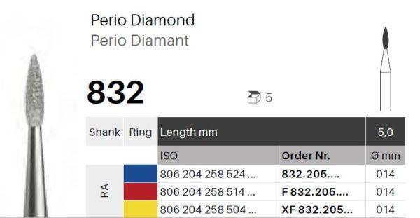 perio diamanty